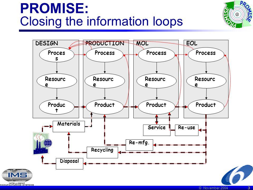 © November 2004 34 PROMISE Integrating clusters