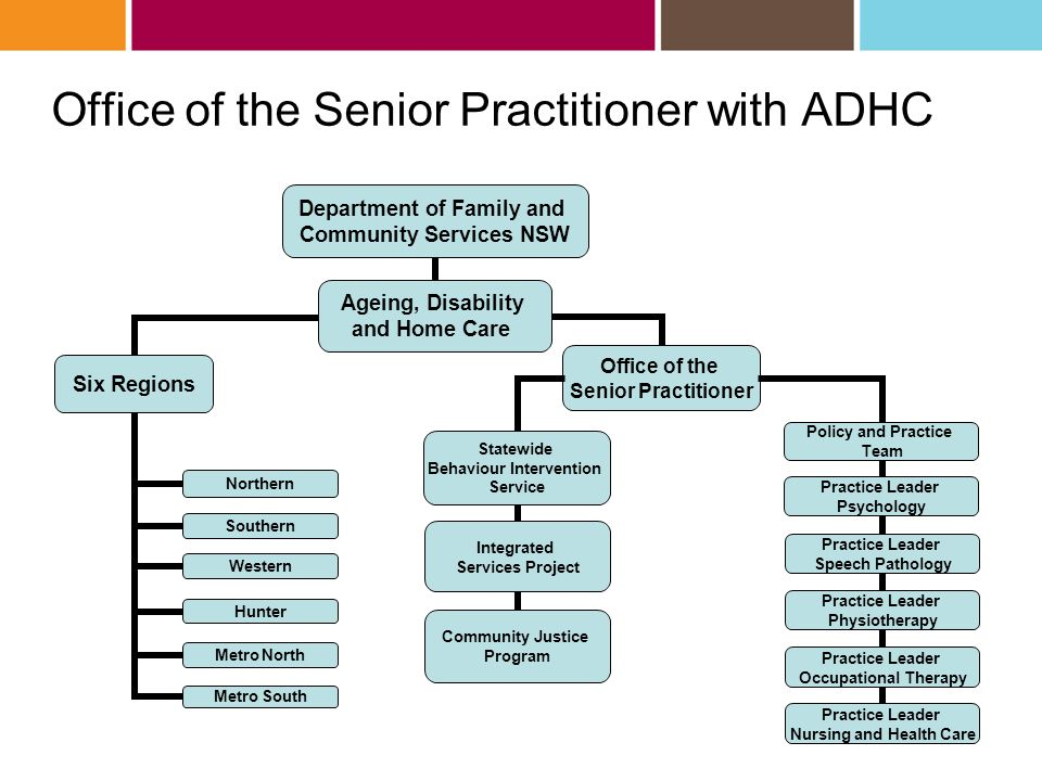 Office of the Senior Practitioner with ADHC Statewide Behaviour Intervention Service Integrated Services Project Community Justice Program Policy and