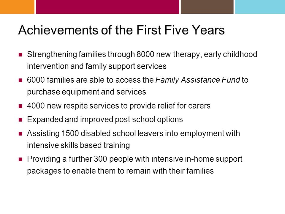 Achievements of the First Five Years Strengthening families through 8000 new therapy, early childhood intervention and family support services 6000 families are able to access the Family Assistance Fund to purchase equipment and services 4000 new respite services to provide relief for carers Expanded and improved post school options Assisting 1500 disabled school leavers into employment with intensive skills based training Providing a further 300 people with intensive in-home support packages to enable them to remain with their families