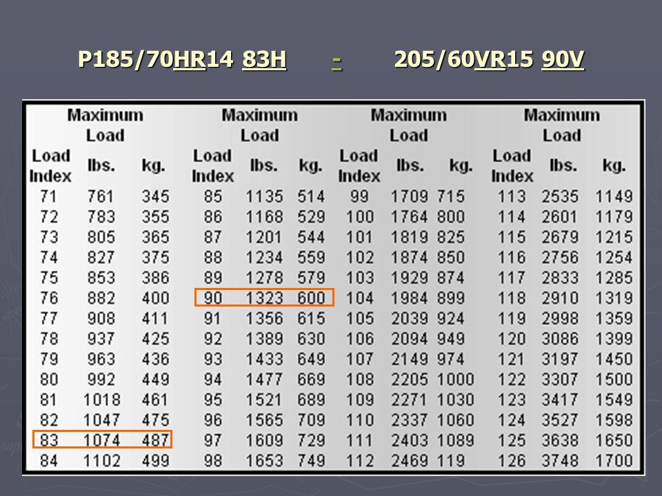 P185/70HR14 83H - 205/60VR15 90V -