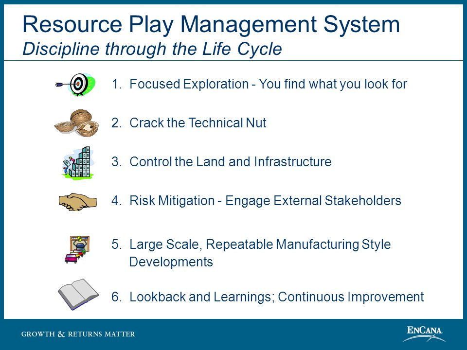 Resource Play Management System Discipline through the Life Cycle 1.