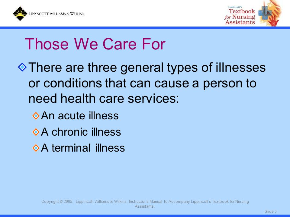 Slide 16 Copyright © 2005.Lippincott Williams & Wilkins.