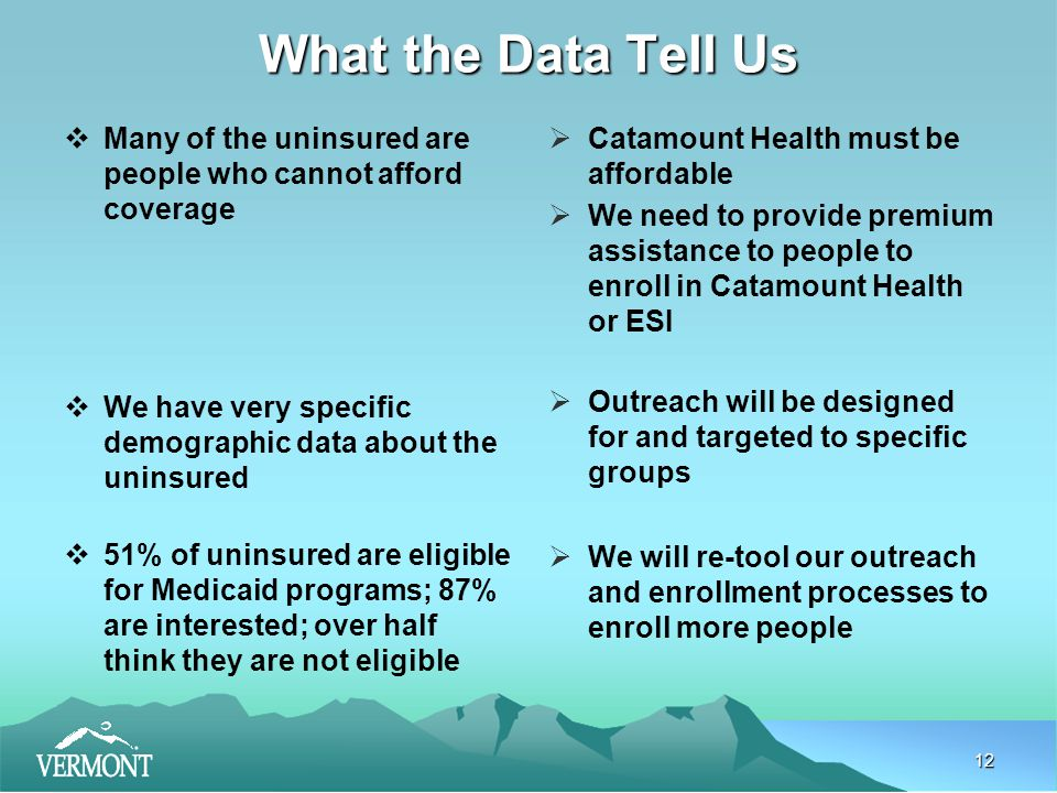 12 What the Data Tell Us  Many of the uninsured are people who cannot afford coverage  We have very specific demographic data about the uninsured  51% of uninsured are eligible for Medicaid programs; 87% are interested; over half think they are not eligible  Catamount Health must be affordable  We need to provide premium assistance to people to enroll in Catamount Health or ESI  Outreach will be designed for and targeted to specific groups  We will re-tool our outreach and enrollment processes to enroll more people