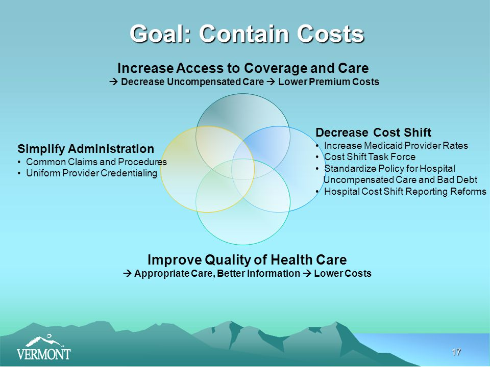 17 Goal: Contain Costs Increase Access to Coverage and Care  Decrease Uncompensated Care  Lower Premium Costs Decrease Cost Shift Increase Medicaid Provider Rates Cost Shift Task Force Standardize Policy for Hospital Uncompensated Care and Bad Debt Hospital Cost Shift Reporting Reforms Improve Quality of Health Care  Appropriate Care, Better Information  Lower Costs Simplify Administration Common Claims and Procedures Uniform Provider Credentialing
