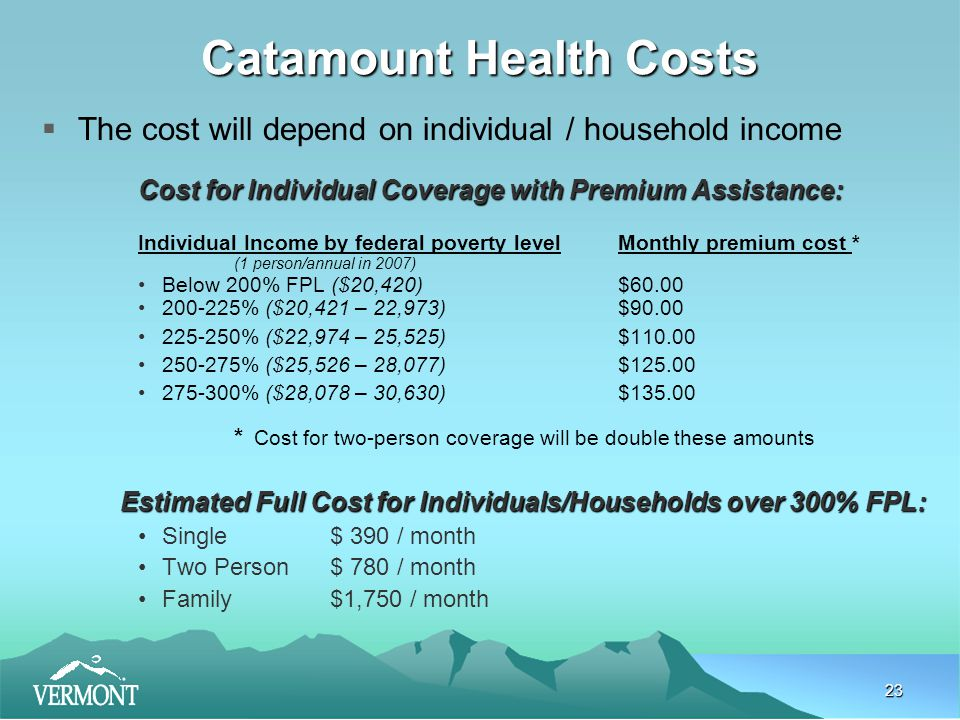 23 Catamount Health Costs  The cost will depend on individual / household income Cost for Individual Coverage with Premium Assistance: Individual Income by federal poverty level Monthly premium cost * (1 person/annual in 2007) Below 200% FPL ($20,420) $60.00 200-225% ($20,421 – 22,973)$90.00 225-250% ($22,974 – 25,525)$110.00 250-275% ($25,526 – 28,077)$125.00 275-300% ($28,078 – 30,630)$135.00 * Cost for two-person coverage will be double these amounts Estimated Full Cost for Individuals/Households over 300% FPL: Single$ 390 / month Two Person$ 780 / month Family$1,750 / month