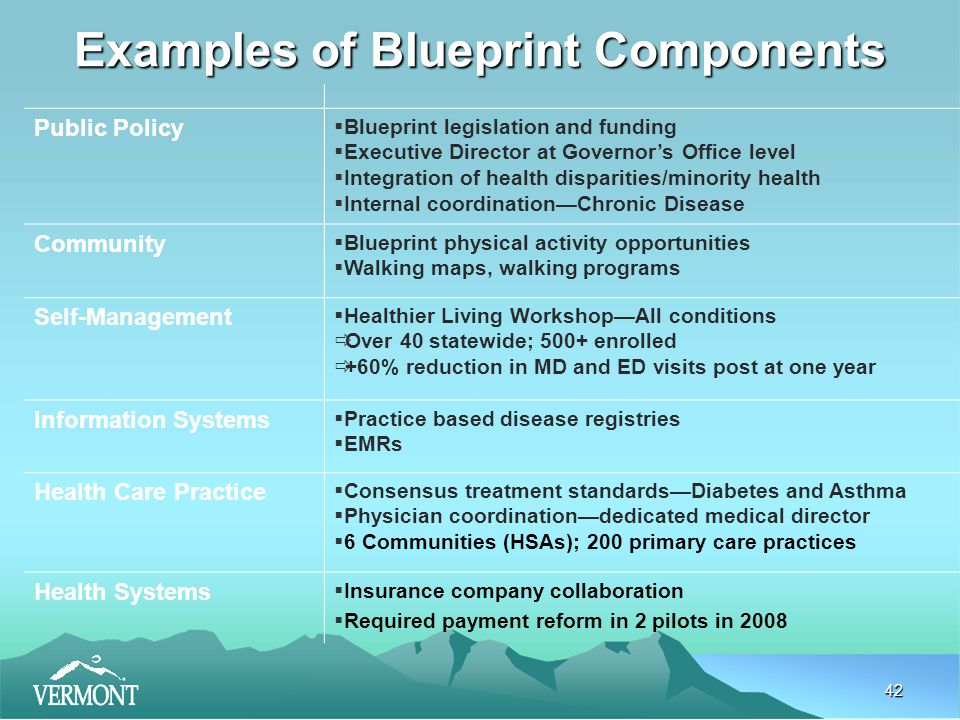 42 Examples of Blueprint Components Public Policy  Blueprint legislation and funding  Executive Director at Governor's Office level  Integration of health disparities/minority health  Internal coordination—Chronic Disease Community  Blueprint physical activity opportunities  Walking maps, walking programs Self-Management  Healthier Living Workshop—All conditions  Over 40 statewide; 500+ enrolled  +60% reduction in MD and ED visits post at one year Information Systems  Practice based disease registries  EMRs Health Care Practice  Consensus treatment standards—Diabetes and Asthma  Physician coordination—dedicated medical director  6 Communities (HSAs); 200 primary care practices Health Systems  Insurance company collaboration  Required payment reform in 2 pilots in 2008