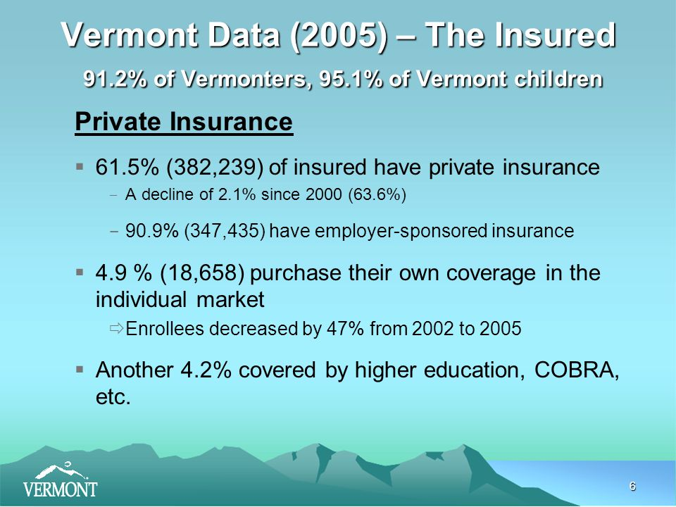 27 Premium Assistance  Catamount Health Vermonters who qualify for Catamount Health with income less than or equal to 300% of Federal Poverty Level (FPL) ($29,500 for one person) may receive premium assistance from the state  Employer-Sponsored Insurance (ESI) Uninsured Vermonters with income less than or equal to 300% FPL may apply for ESI premium assistance ESI plans must offer comprehensive benefits and be affordable in order for the individual to receive premium assistance  Affordable = maximum individual in-network deductible of $500  Comprehensive = covers physician, inpatient care, outpatient, prescription drugs, emergency room, ambulance, mental health, substance abuse, medical equipment/supplies, and maternity care  Employers do not have to contribute to the plan for it to qualify