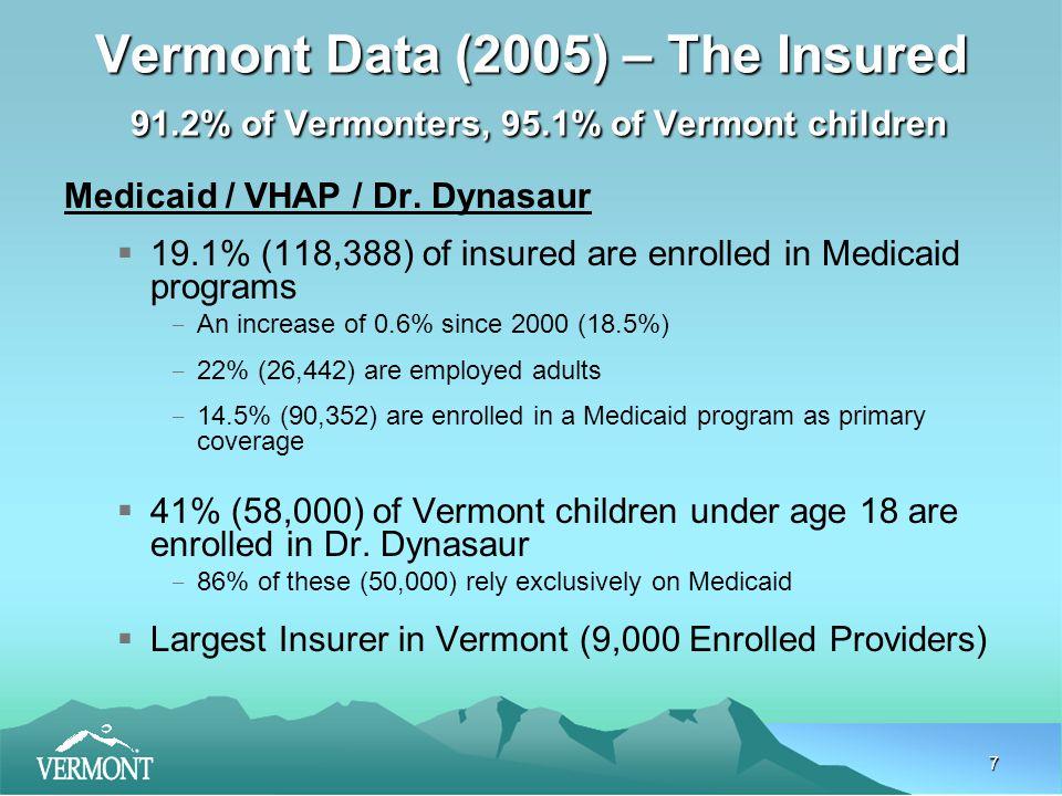 18 Insurance Coverage