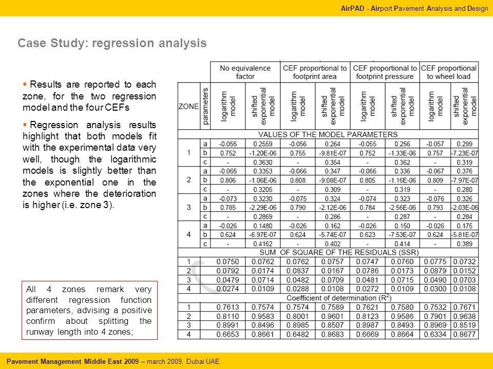 AirPAD - Airport Pavement Analysis and Design Pavement Management Middle East 2009 – march 2009, Dubai UAE Case Study: regression analysis  Results are reported to each zone, for the two regression model and the four CEFs  Regression analysis results highlight that both models fit with the experimental data very well, though the logarithmic models is slightly better than the exponential one in the zones where the deterioration is higher (i.e.