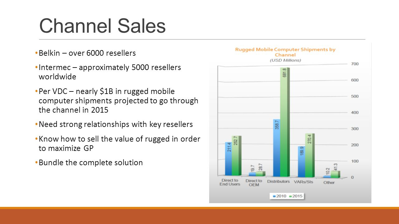 Channel Sales Belkin – over 6000 resellers Intermec – approximately 5000 resellers worldwide Per VDC – nearly $1B in rugged mobile computer shipments projected to go through the channel in 2015 Need strong relationships with key resellers Know how to sell the value of rugged in order to maximize GP Bundle the complete solution