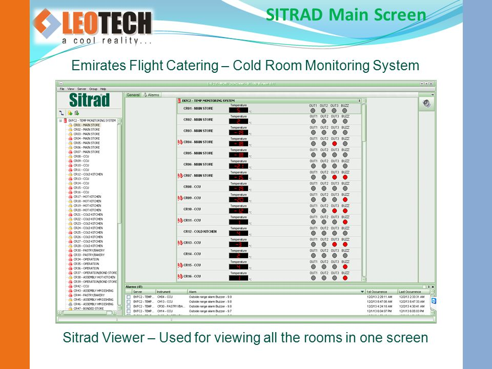 Sitrad Viewer – Used for viewing all the rooms in one screen SITRAD Main Screen Emirates Flight Catering – Cold Room Monitoring System