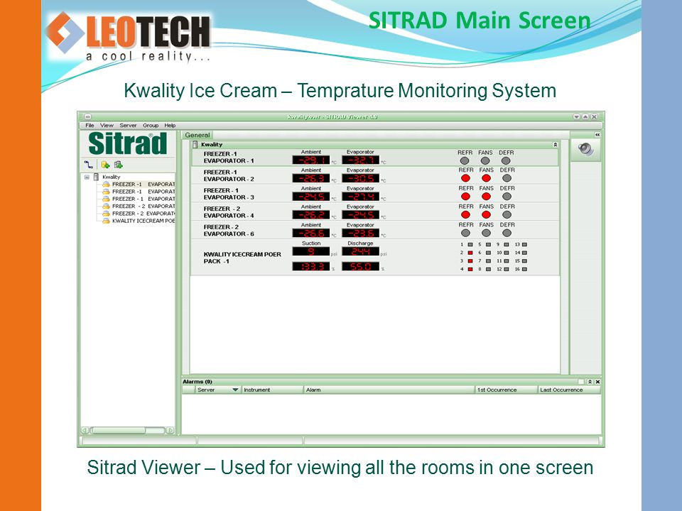 SITRAD Main Screen Sitrad Viewer – Used for viewing all the rooms in one screen Kwality Ice Cream – Temprature Monitoring System