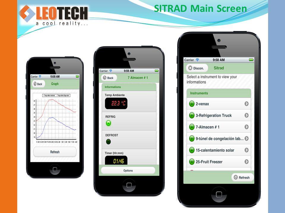SITRAD Main Screen