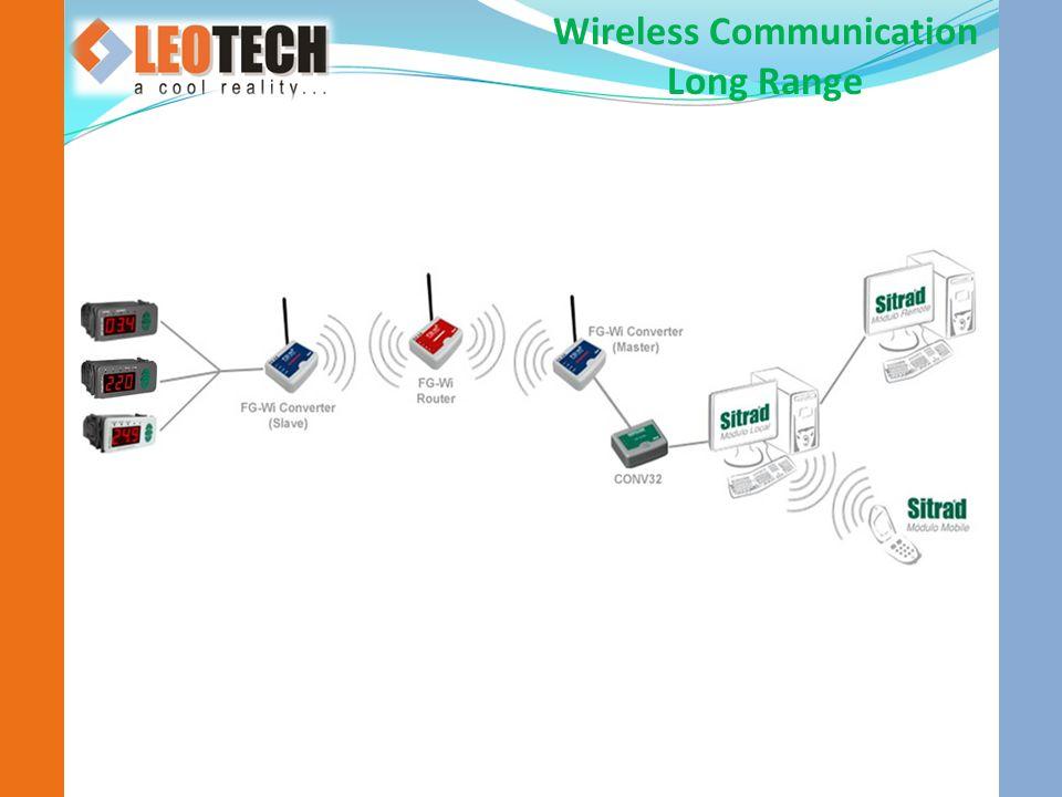 Wireless Communication Long Range