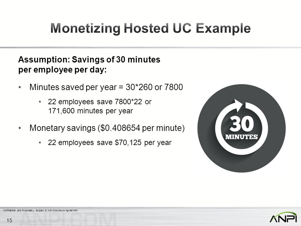 Confidential and Proprietary. Subject to Non-Disclosure Agreement. Assumption: Savings of 30 minutes per employee per day: Minutes saved per year = 30