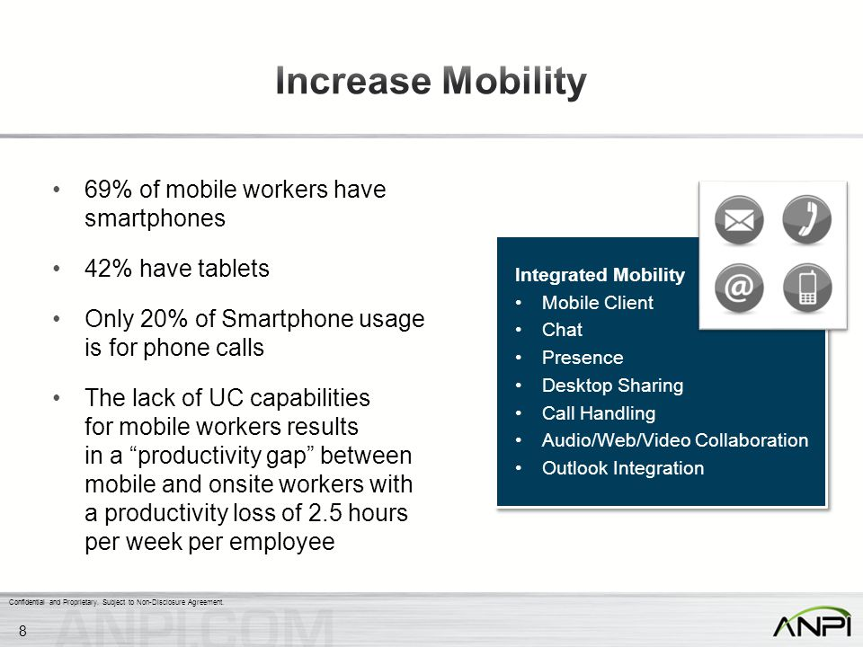 Confidential and Proprietary. Subject to Non-Disclosure Agreement. 69% of mobile workers have smartphones 42% have tablets Only 20% of Smartphone usag