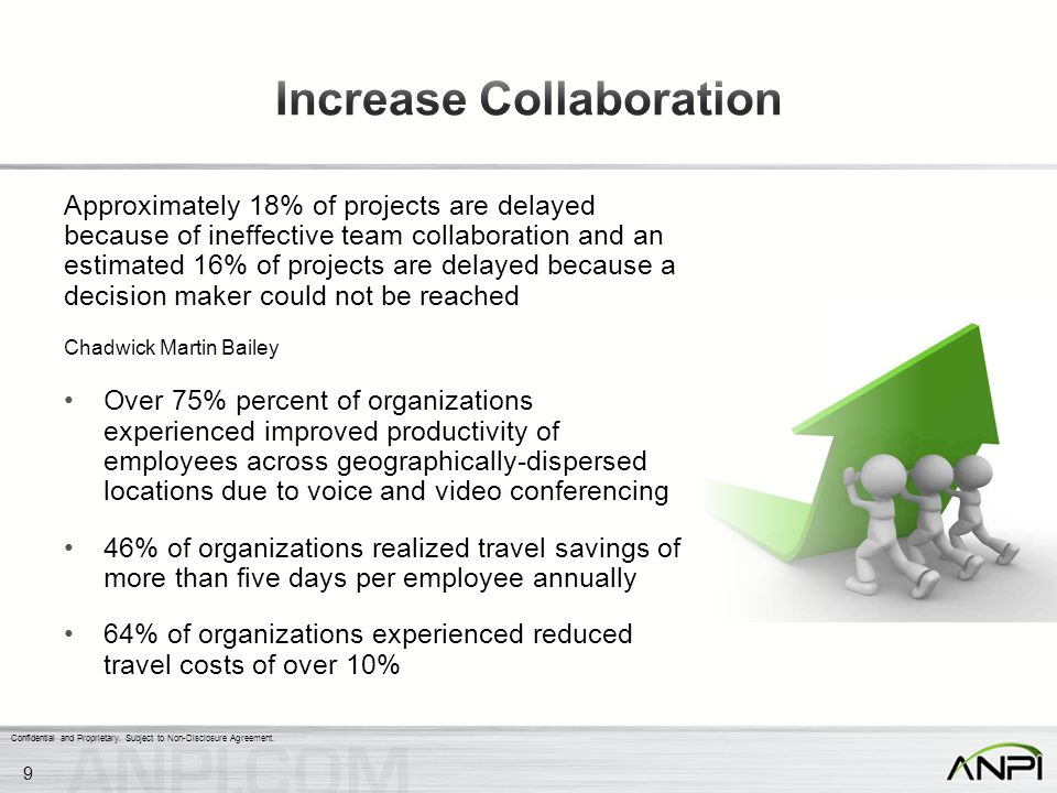 Confidential and Proprietary. Subject to Non-Disclosure Agreement. Approximately 18% of projects are delayed because of ineffective team collaboration