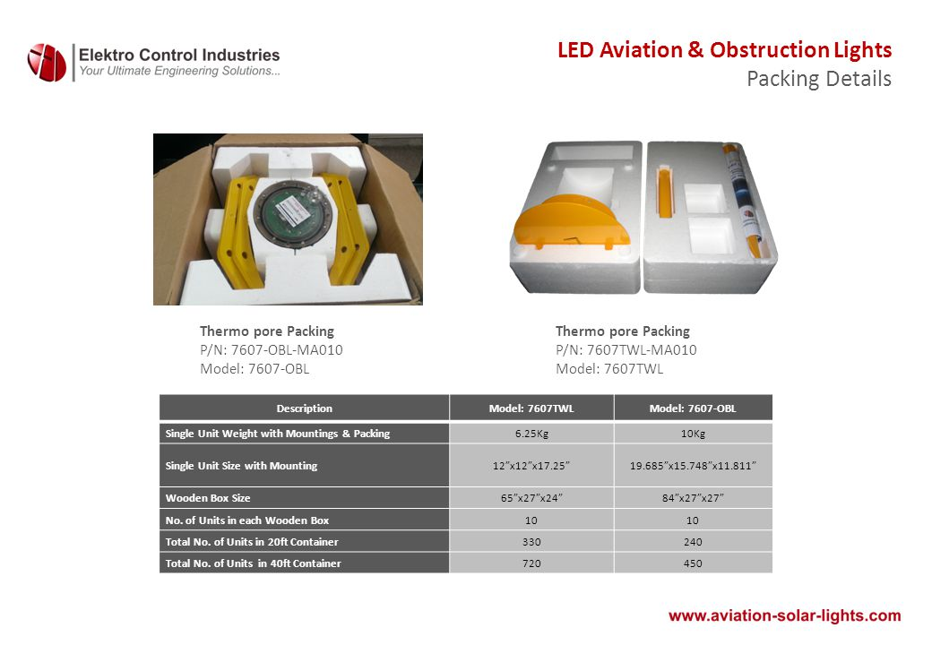 Thermo pore Packing P/N: 7607TWL-MA010 Model: 7607TWL Thermo pore Packing P/N: 7607-OBL-MA010 Model: 7607-OBL LED Aviation & Obstruction Lights Packing Details DescriptionModel: 7607TWLModel: 7607-OBL Single Unit Weight with Mountings & Packing6.25Kg10Kg Single Unit Size with Mounting12 x12 x17.25 19.685 x15.748 x11.811 Wooden Box Size65 x27 x24 84 x27 x27 No.