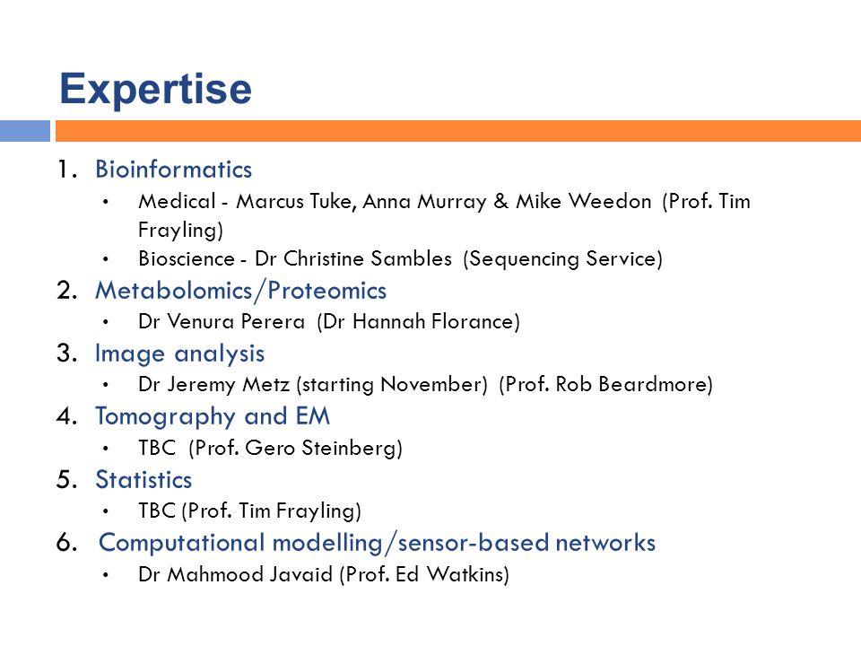 Expertise 1.Bioinformatics Medical - Marcus Tuke, Anna Murray & Mike Weedon (Prof.