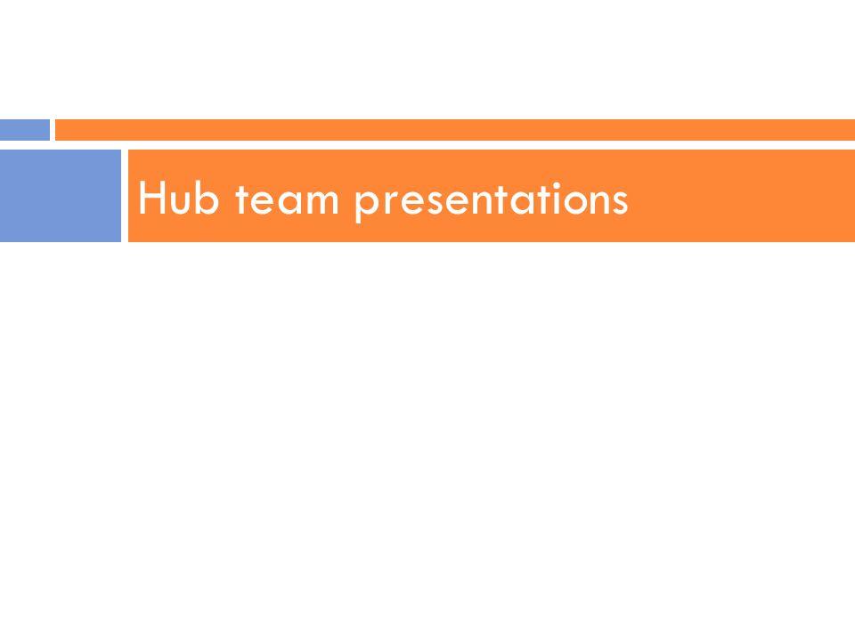 Hub team presentations