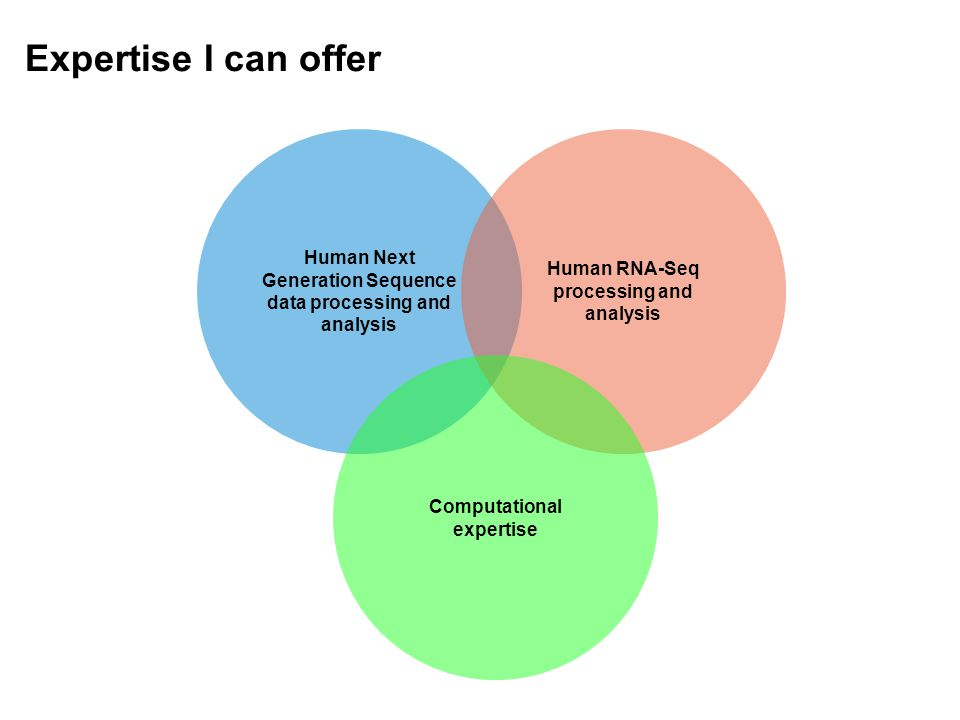 Expertise I can offer Human Next Generation Sequence data processing and analysis Human RNA-Seq processing and analysis Computational expertise