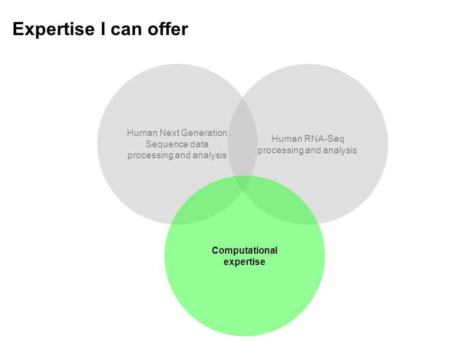 Expertise I can offer Human RNA-Seq processing and analysis Human Next Generation Sequence data processing and analysis Computational expertise