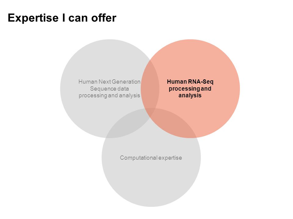 Expertise I can offer Computational expertise Human Next Generation Sequence data processing and analysis Human RNA-Seq processing and analysis