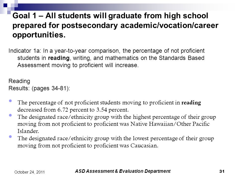 31 October 24, 2011 Goal 1 – All students will graduate from high school prepared for postsecondary academic/vocation/career opportunities.