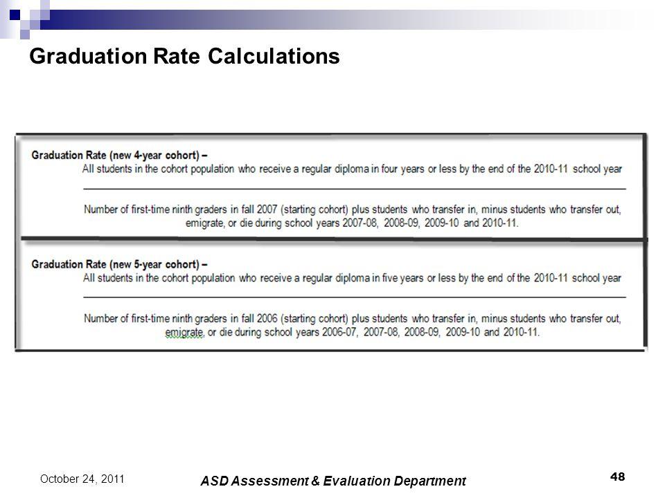 Graduation Rate Calculations 48 October 24, 2011 ASD Assessment & Evaluation Department