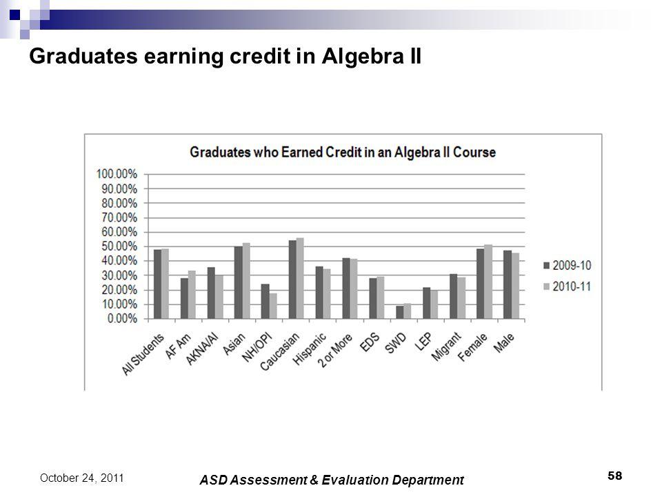 Graduates earning credit in Algebra II 58 October 24, 2011 ASD Assessment & Evaluation Department
