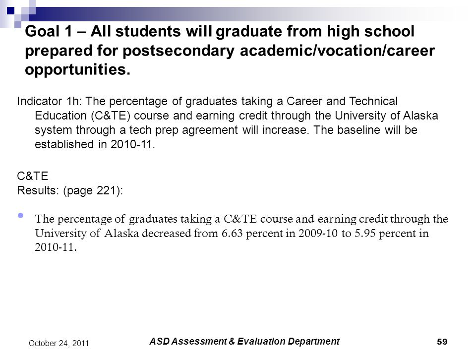 59 October 24, 2011 Goal 1 – All students will graduate from high school prepared for postsecondary academic/vocation/career opportunities.