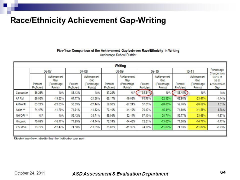 Race/Ethnicity Achievement Gap-Writing 64 October 24, 2011 ASD Assessment & Evaluation Department