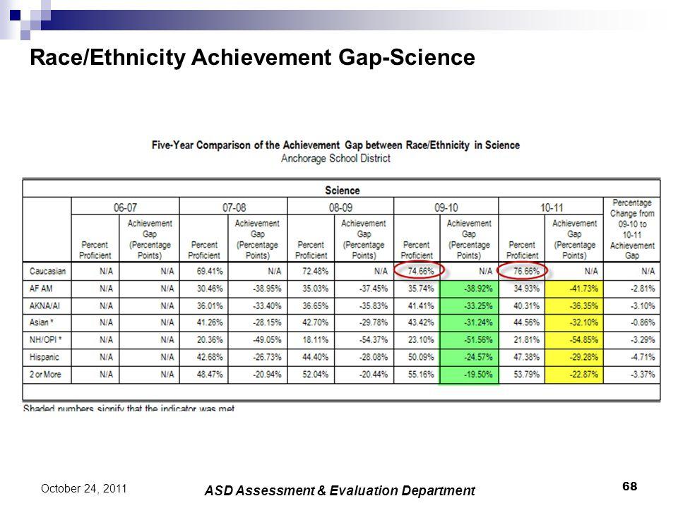 Race/Ethnicity Achievement Gap-Science 68 October 24, 2011 ASD Assessment & Evaluation Department