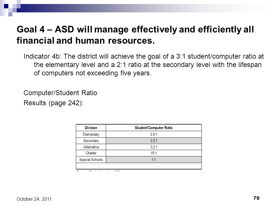 Goal 4 – ASD will manage effectively and efficiently all financial and human resources.