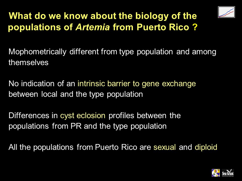 What do we know about the biology of the populations of Artemia from Puerto Rico .