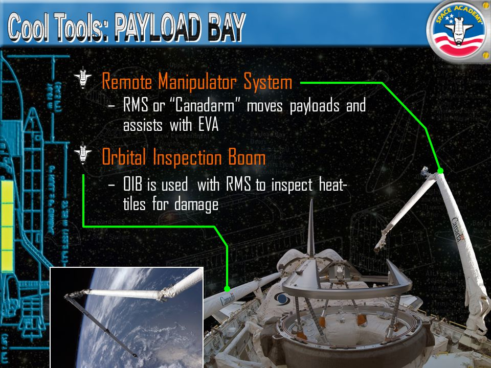 Remote Manipulator System –RMS or Canadarm moves payloads and assists with EVA Orbital Inspection Boom –OIB is used with RMS to inspect heat- tiles for damage
