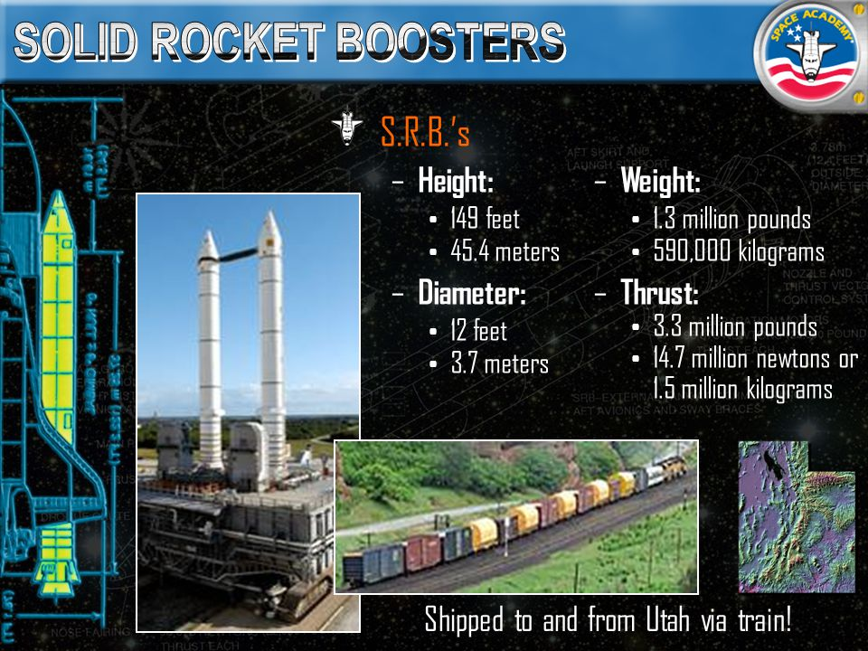 S.R.B.'s – Height: 149 feet 45.4 meters – Diameter: 12 feet 3.7 meters – Weight: 1.3 million pounds 590,000 kilograms – Thrust: 3.3 million pounds 14.7 million newtons or 1.5 million kilograms Shipped to and from Utah via train!