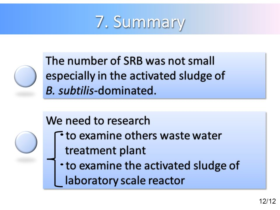 7. Summary 12/12 The number of SRB was not small especially in the activated sludge of B.