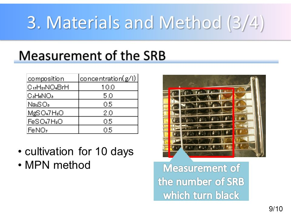3. Materials and Method (3/4) 9/10 Measurement of the SRB Measurement of the SRB cultivation for 10 days MPN method