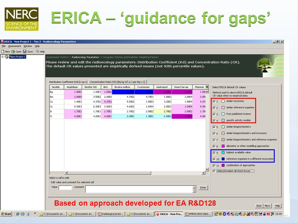  Set out a 'guidance approach' e.g.:  Use data for similar organism [e.g.