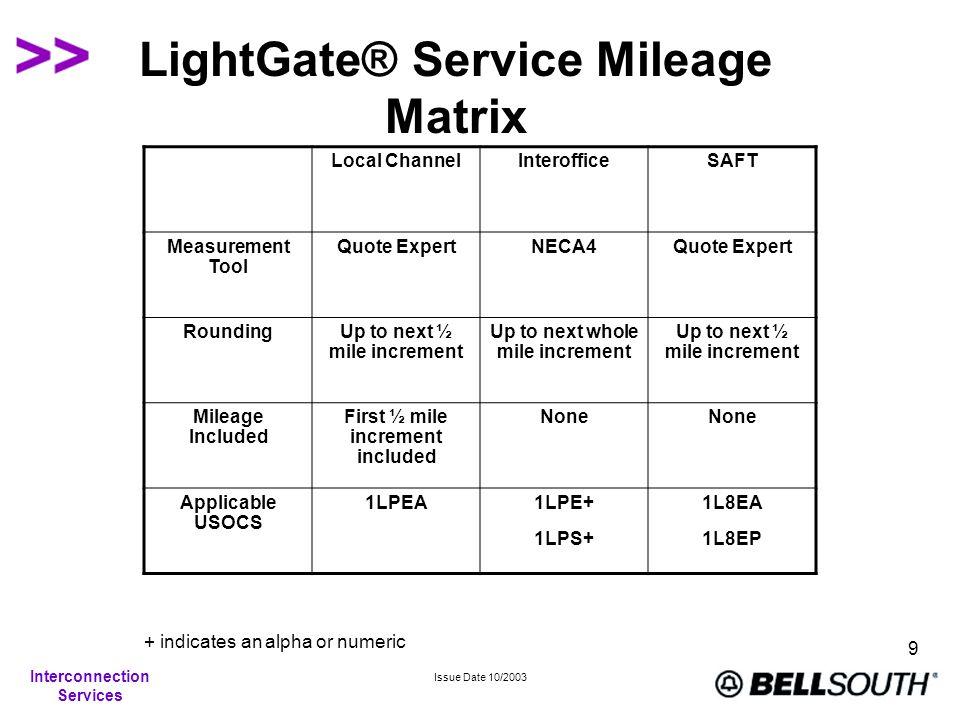Interconnection Services Issue Date 10/2003 9 LightGate® Service Mileage Matrix Local ChannelInterofficeSAFT Measurement Tool Quote ExpertNECA4Quote E