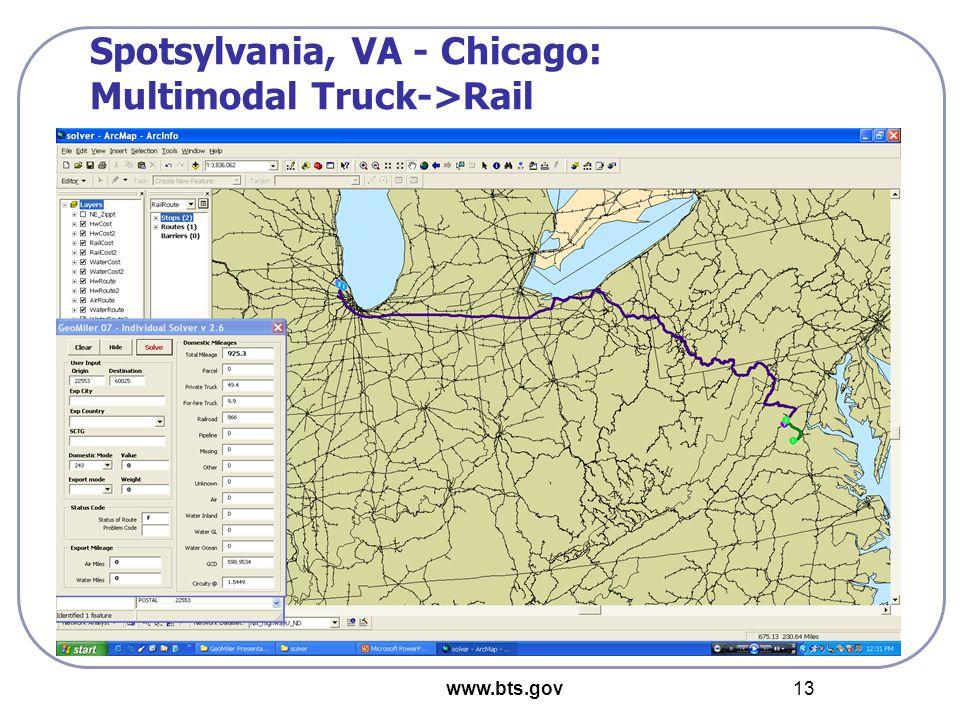 www.bts.gov 13 Spotsylvania, VA - Chicago: Multimodal Truck->Rail