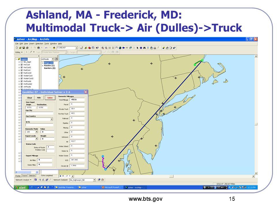 www.bts.gov 15 Ashland, MA - Frederick, MD: Multimodal Truck-> Air (Dulles)->Truck
