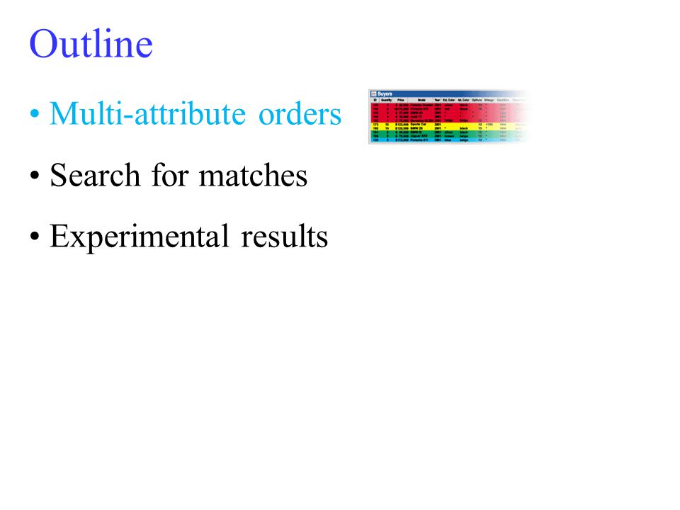 Outline Multi-attribute orders Search for matches Experimental results