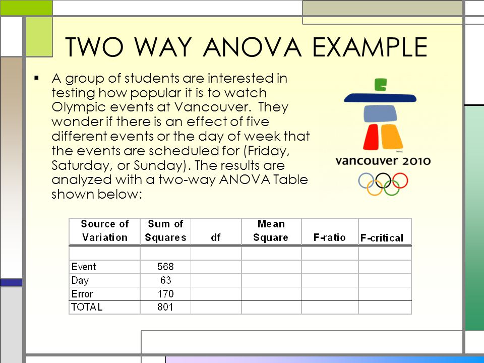 TWO WAY ANOVA EXAMPLE  A group of students are interested in testing how popular it is to watch Olympic events at Vancouver.