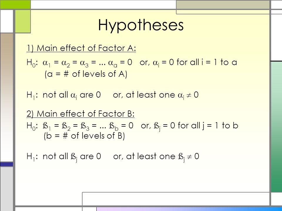 1) Main effect of Factor A: H 0 :  1 =  2 =  3 =...