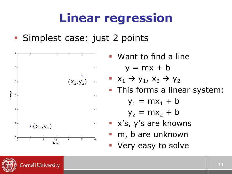 Linear regression  Simplest case: just 2 points  Want to find a line y = mx + b  x 1  y 1, x 2  y 2  This forms a linear system: y 1 = mx 1 + b