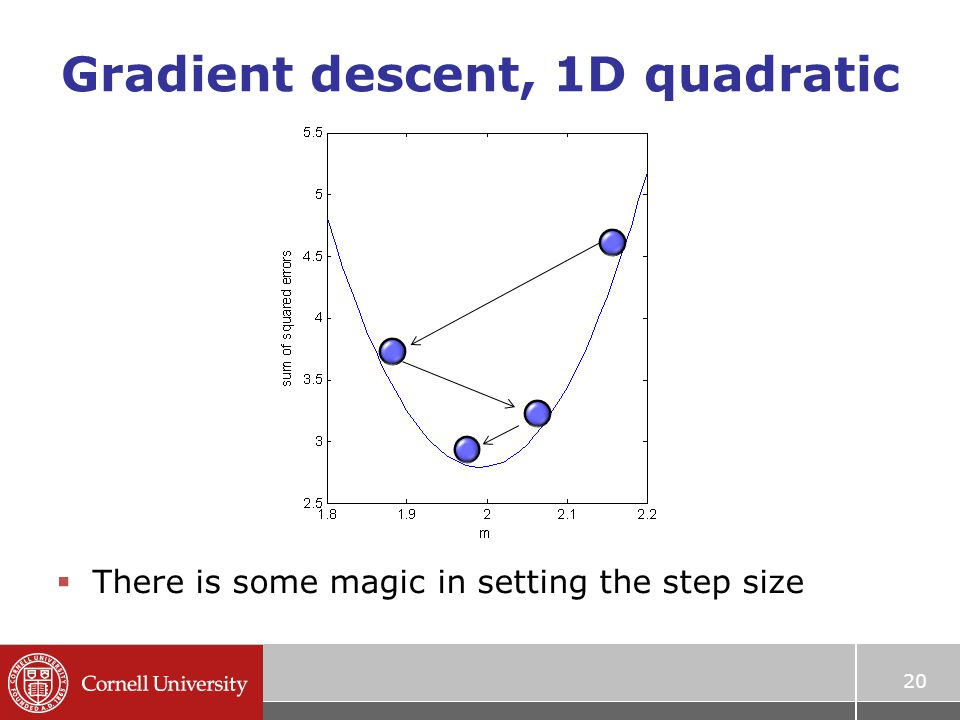 Gradient descent, 1D quadratic  There is some magic in setting the step size 20