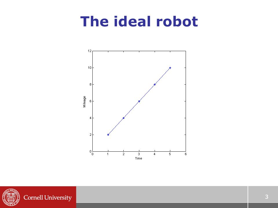 3 The ideal robot