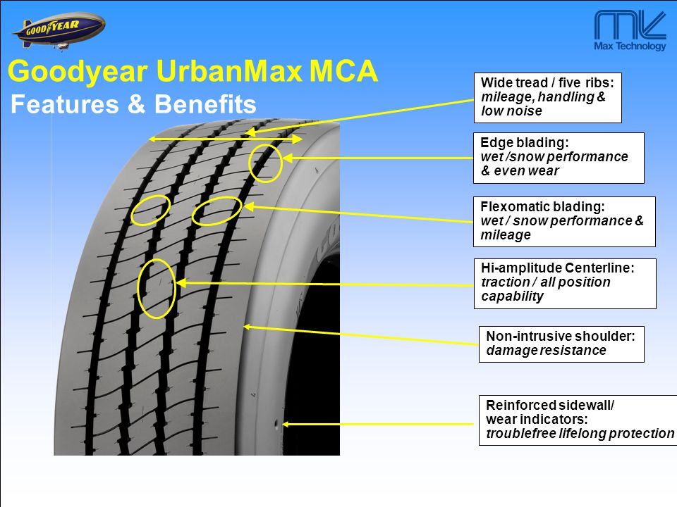 Goodyear UrbanMax MCA Features & Benefits Flexomatic blading: wet / snow performance & mileage Edge blading: wet /snow performance & even wear Wide tr